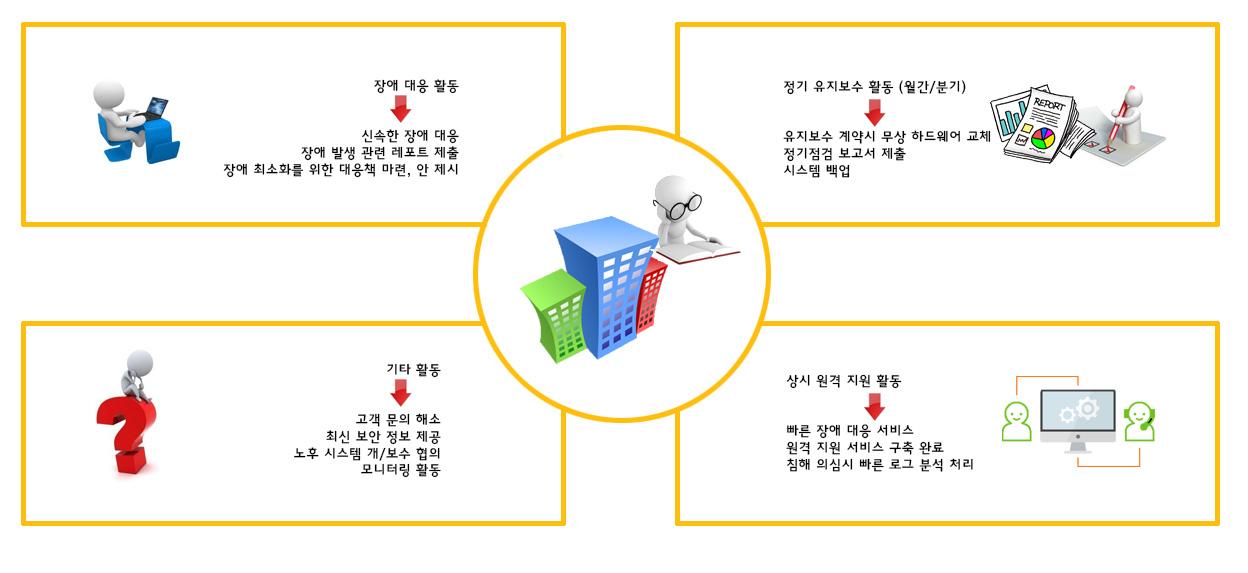 정기점검활동1.jpg